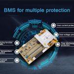 BMSについてどのくらい知っていますか